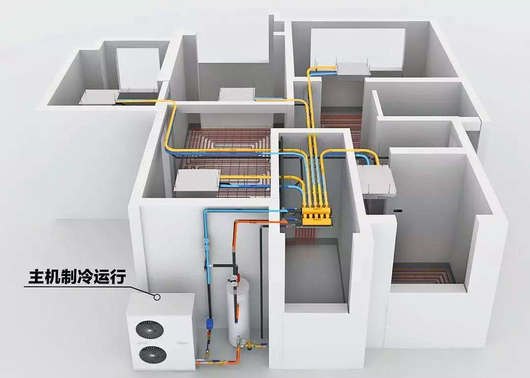 夏天到了,为什么要选择空气源热泵两联供?